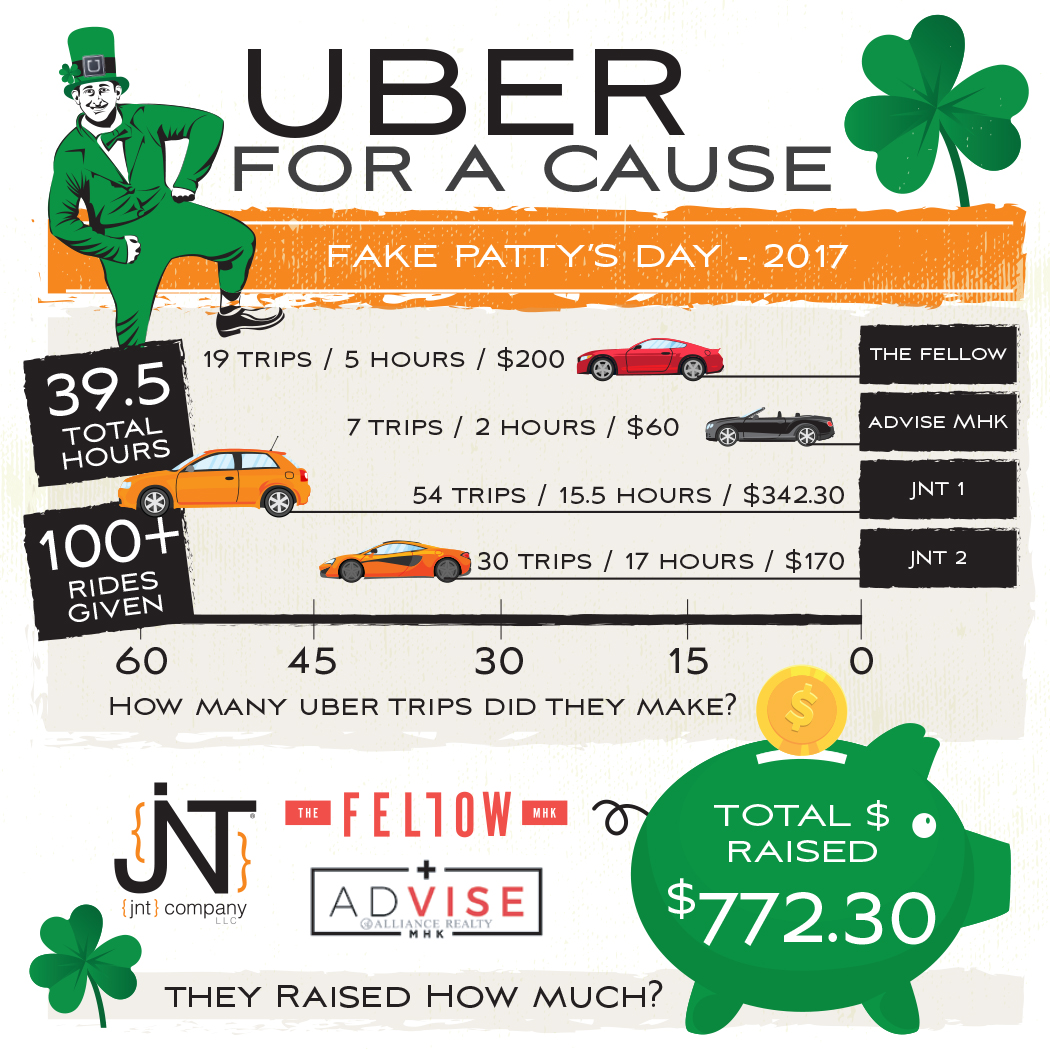 Uber-Results-1